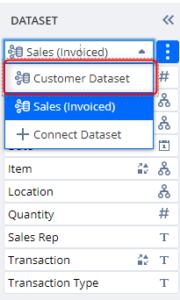 Dataset NetSuite Release 2020.2 (2)